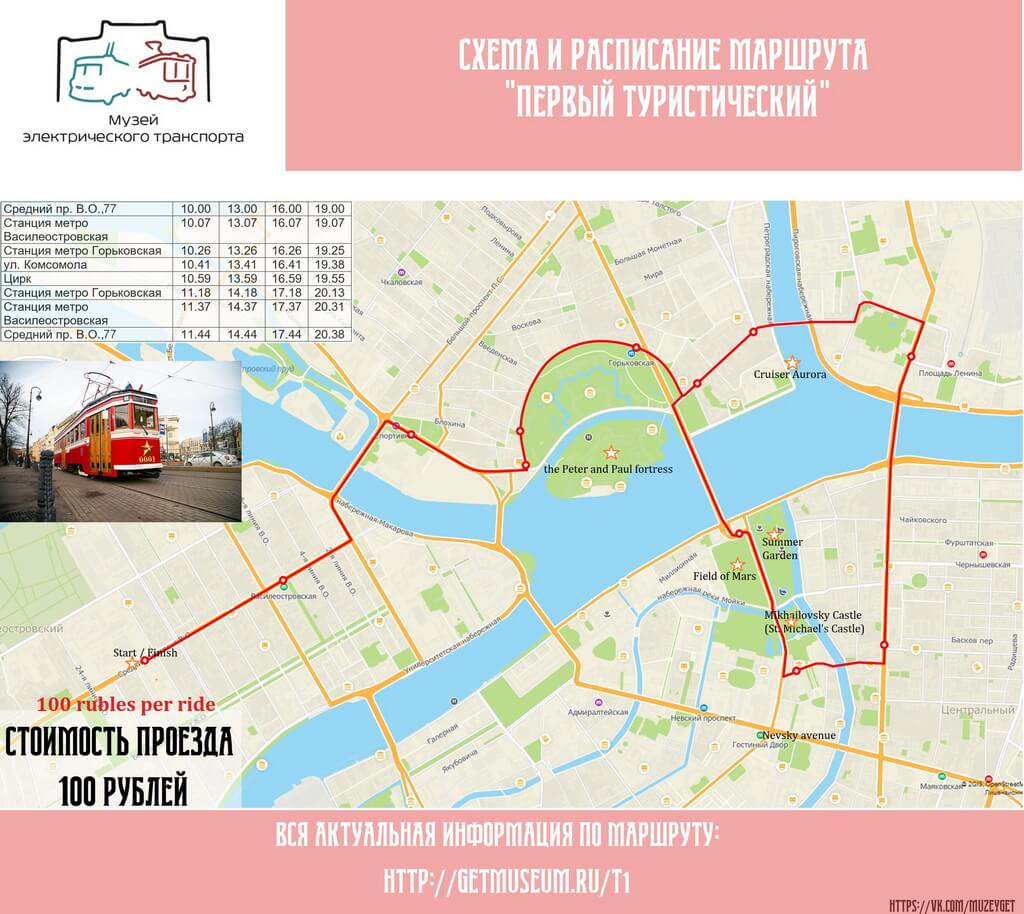 the map of the T1 tourist tram route