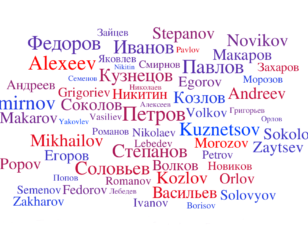 Most Common Russian Last Names